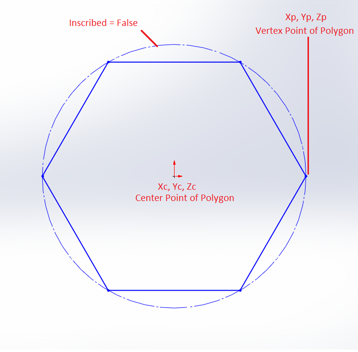 polygon-inscribed-circle-false