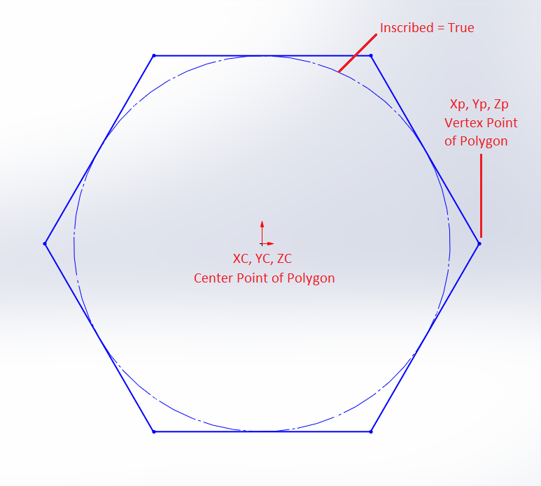 polygon-inscribed-circle-true